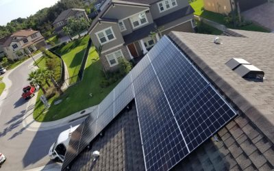 Guide to Solar Panel Cost